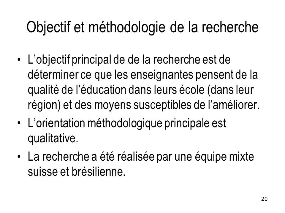 Objectif et méthodologie de la recherche