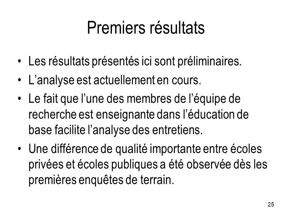 Premiers résultats Les résultats présentés ici sont préliminaires.