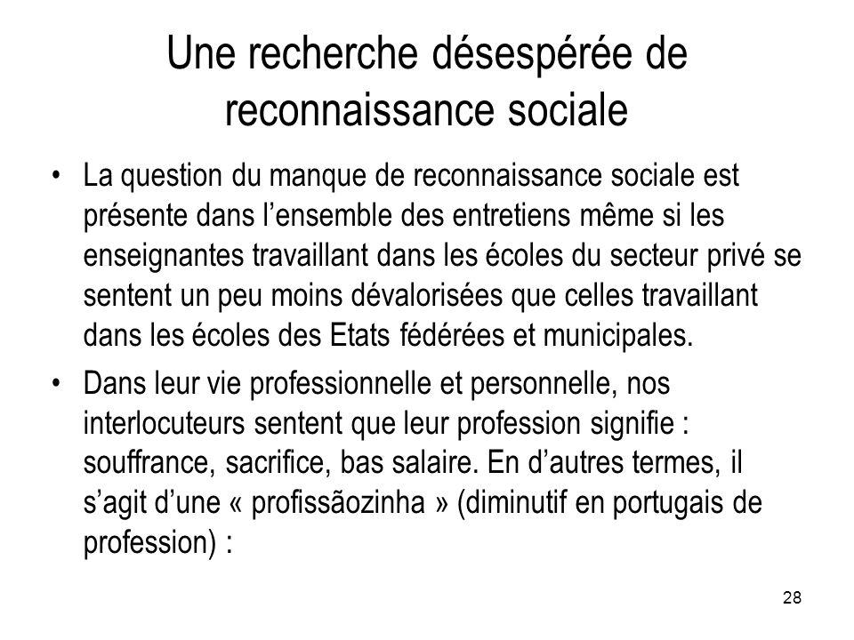Une recherche désespérée de reconnaissance sociale
