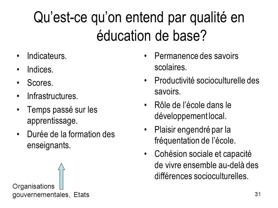 Qu'est-ce qu'on entend par qualité en éducation de base