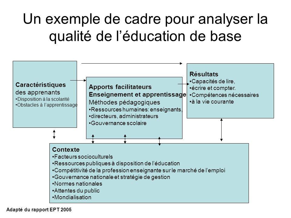 Un exemple de cadre pour analyser la qualité de l'éducation de base