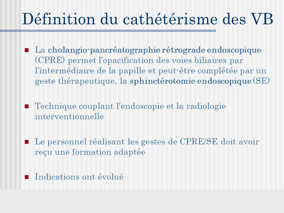 Définition du cathétérisme des VB