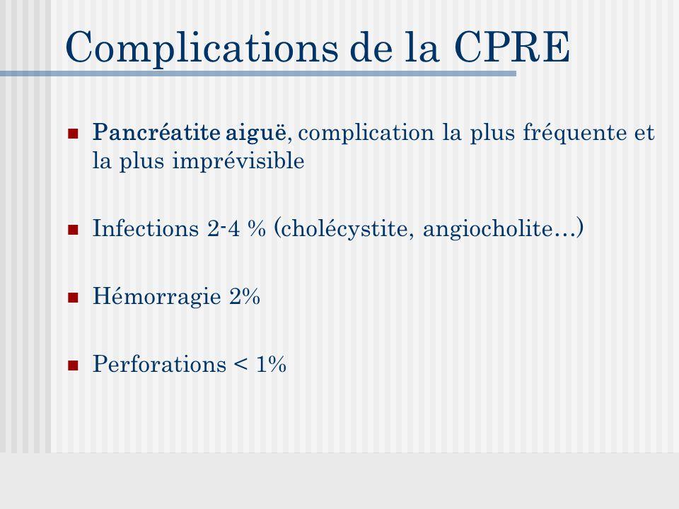 Complications de la CPRE