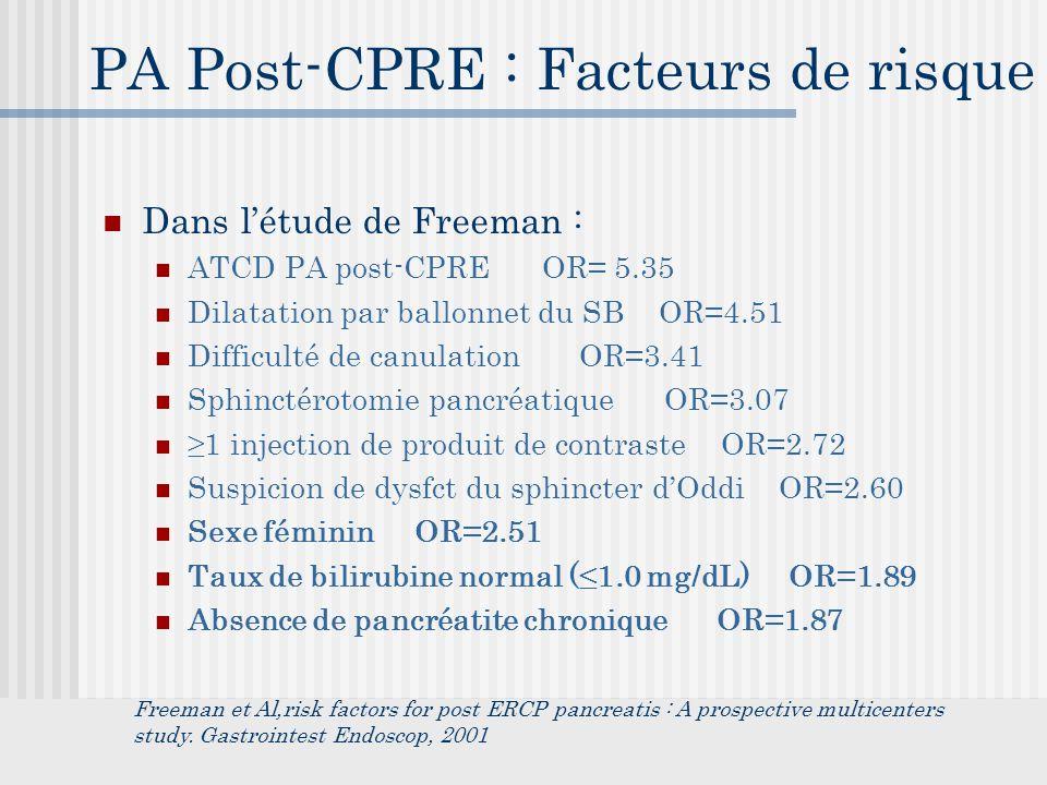 PA Post-CPRE : Facteurs de risque