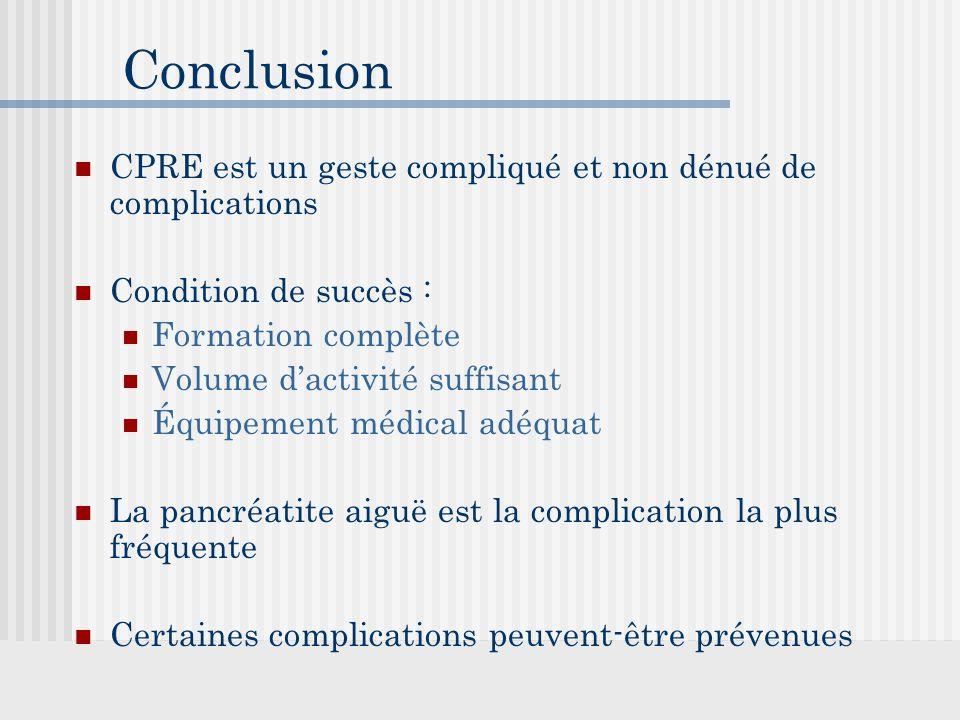 Conclusion CPRE est un geste compliqué et non dénué de complications