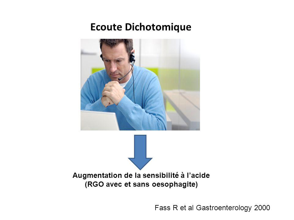 Ecoute Dichotomique Augmentation de la sensibilité à l'acide
