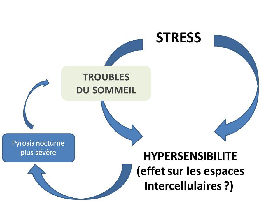 STRESS HYPERSENSIBILITE (effet sur les espaces Intercellulaires )