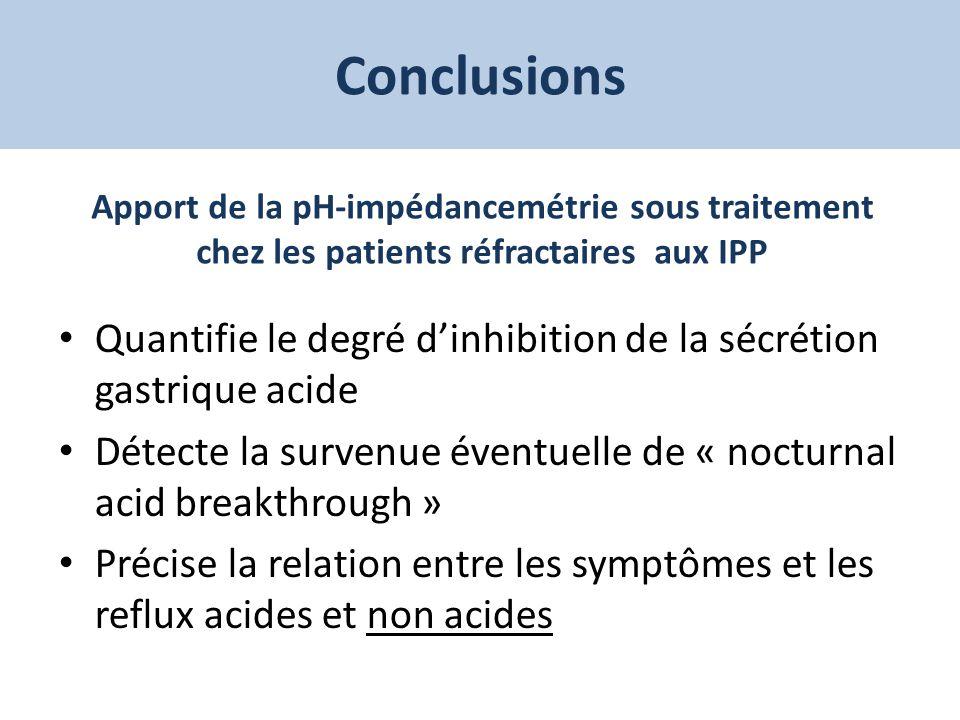 Conclusions Apport de la pH-impédancemétrie sous traitement chez les patients réfractaires aux IPP.