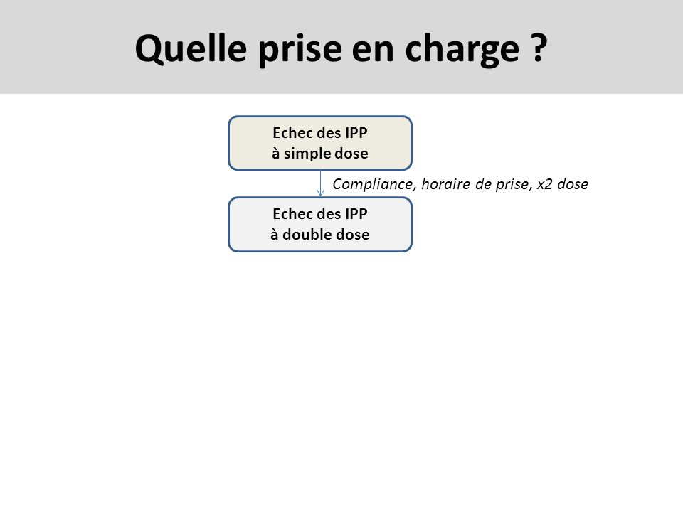 Quelle prise en charge Echec des IPP à simple dose