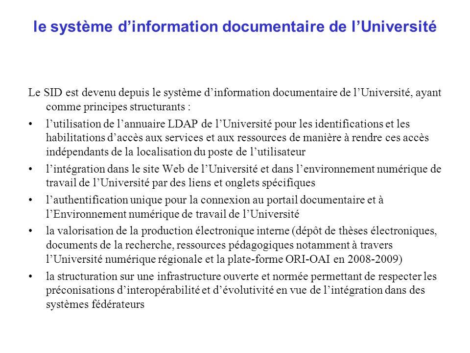 le système d'information documentaire de l'Université
