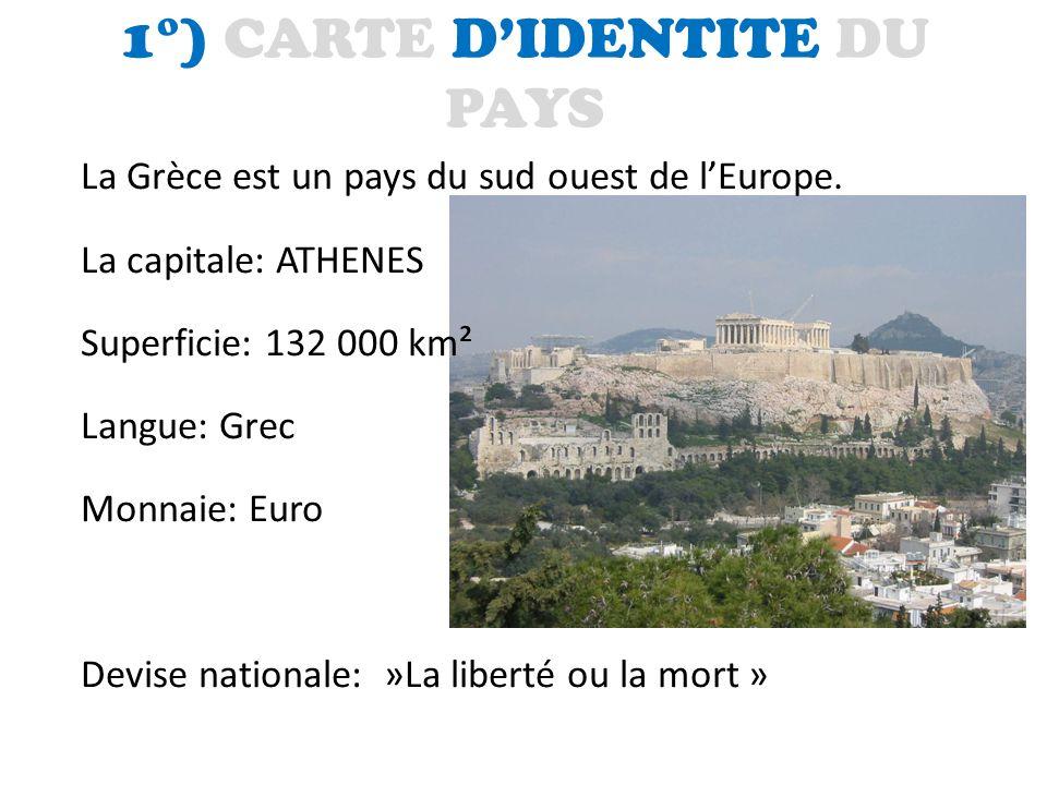 1°) CARTE D'IDENTITE DU PAYS