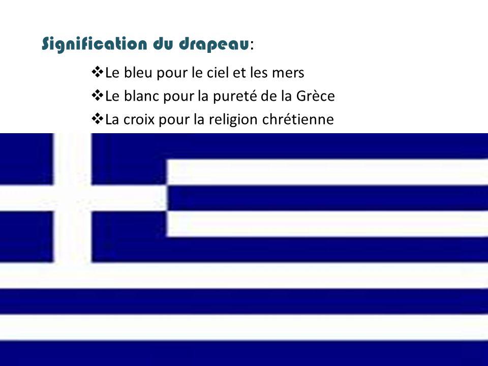 Signification du drapeau: