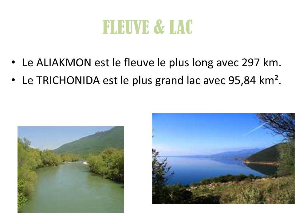 FLEUVE & LAC Le ALIAKMON est le fleuve le plus long avec 297 km.
