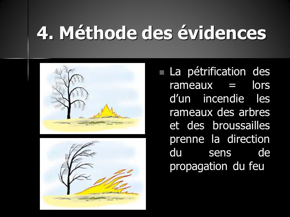 4. Méthode des évidences
