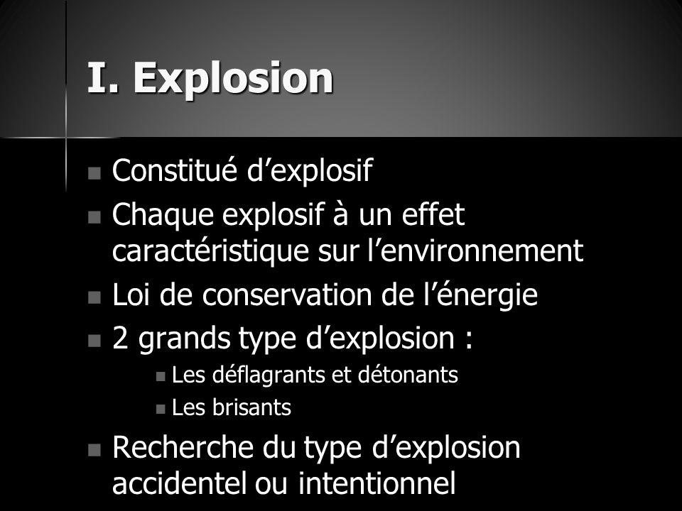 I. Explosion Constitué d'explosif
