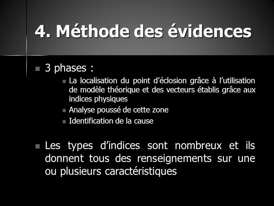 4. Méthode des évidences 3 phases :