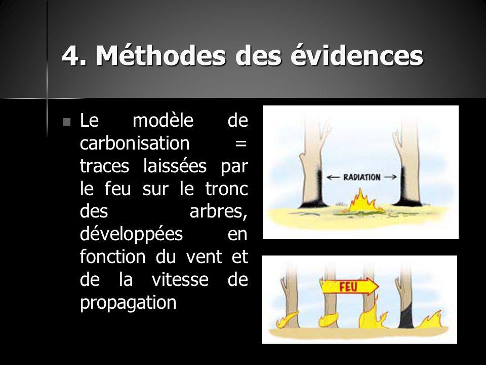 4. Méthodes des évidences