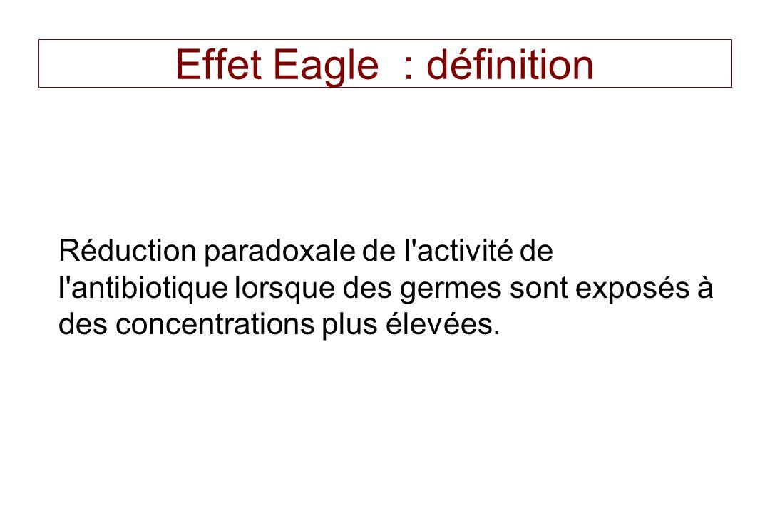 Effet Eagle : définition