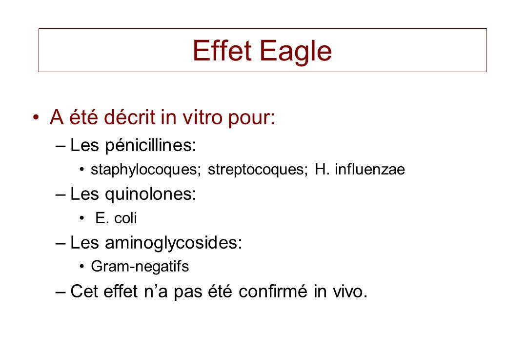 Effet Eagle A été décrit in vitro pour: Les pénicillines:
