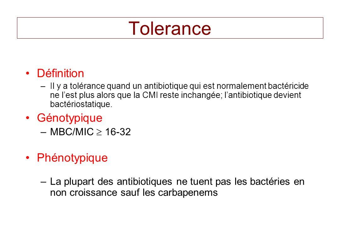 Tolerance Définition Génotypique Phénotypique MBC/MIC  16-32