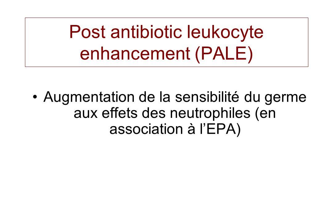 Post antibiotic leukocyte enhancement (PALE)