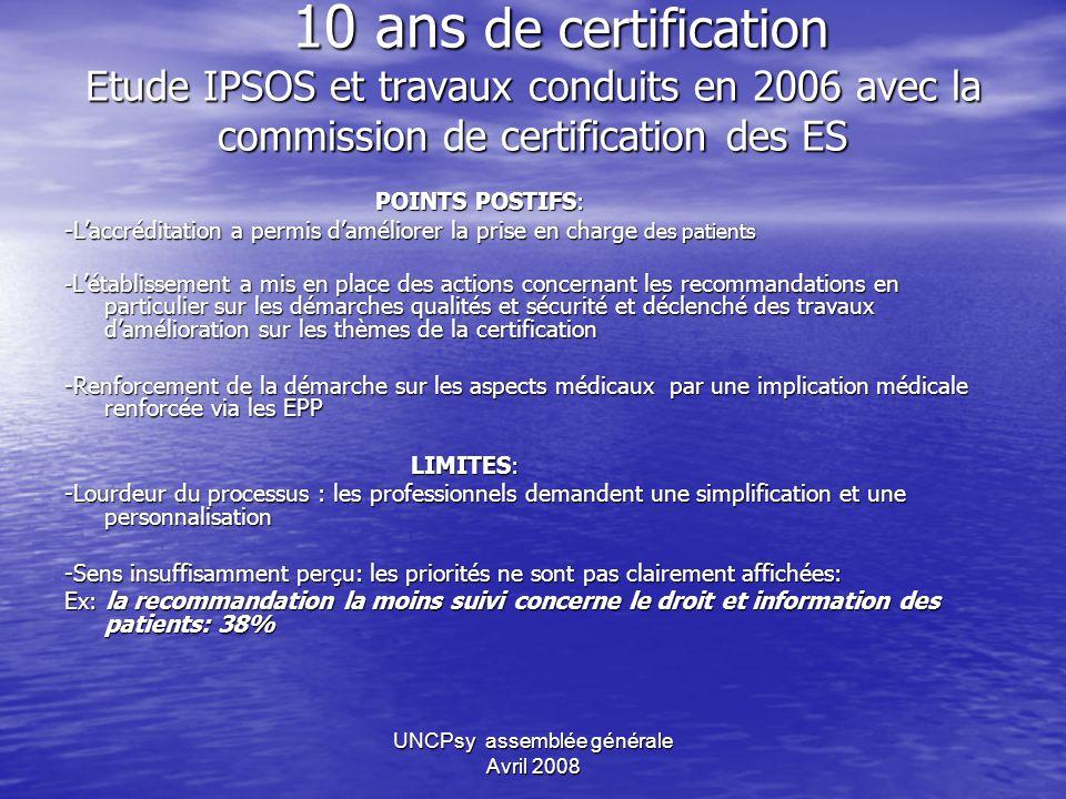 UNCPsy assemblée générale Avril 2008