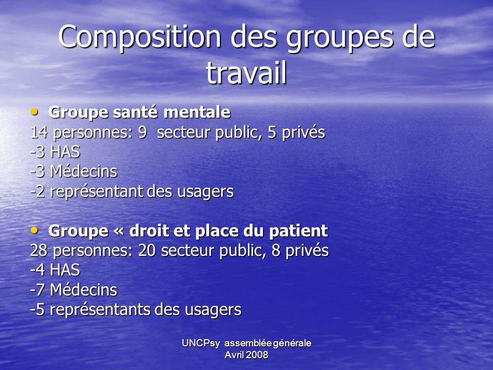 Composition des groupes de travail