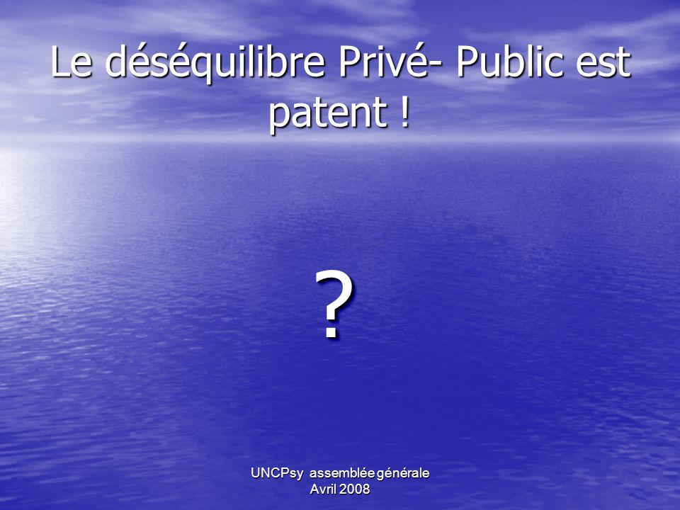 Le déséquilibre Privé- Public est patent !