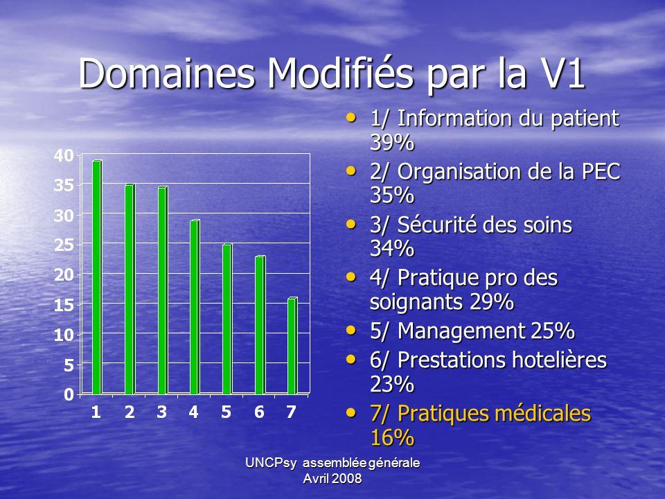 Domaines Modifiés par la V1