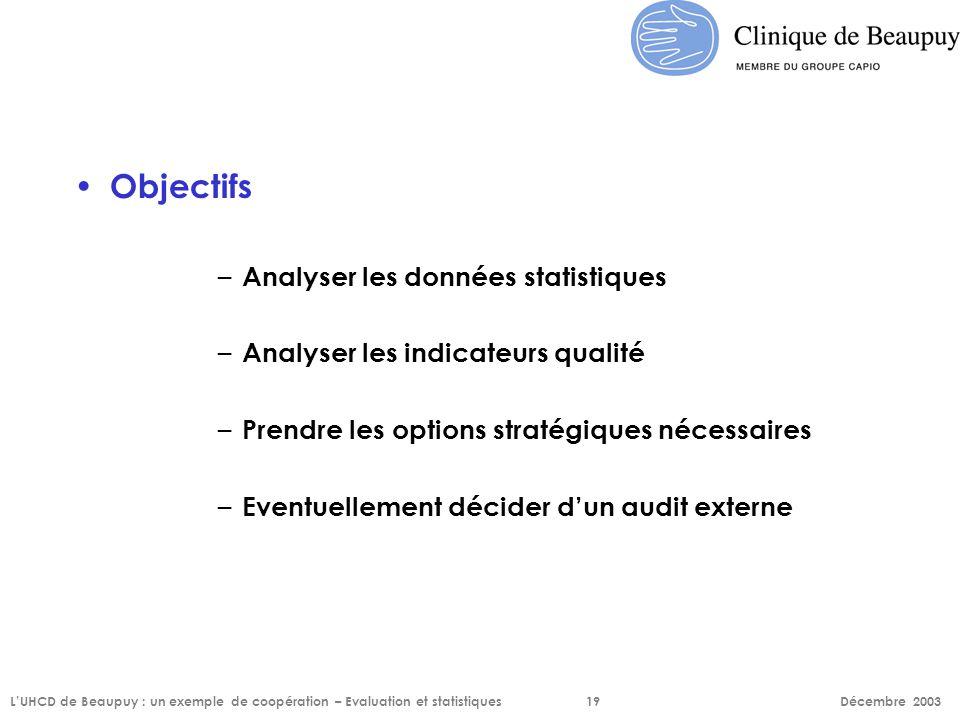 Objectifs Analyser les données statistiques