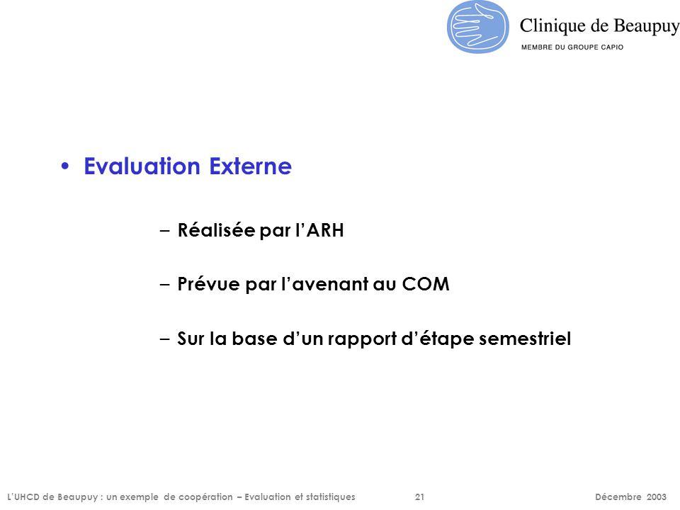 Evaluation Externe Réalisée par l'ARH Prévue par l'avenant au COM