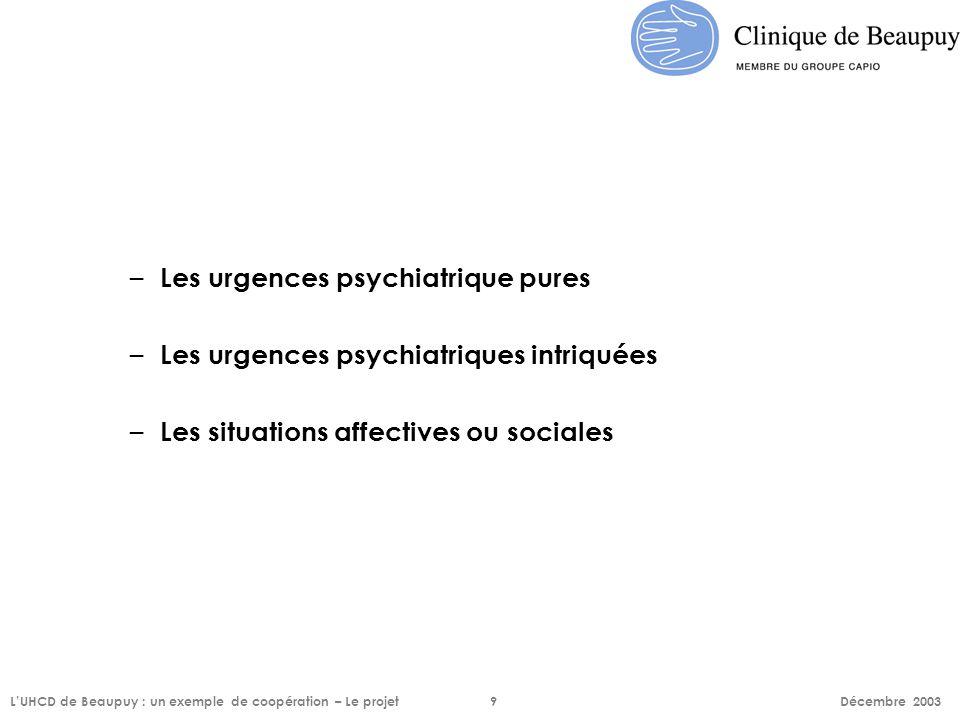 Les urgences psychiatrique pures