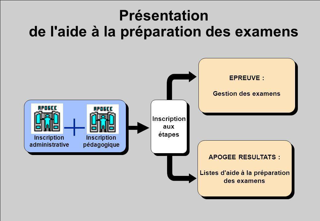 Présentation de l aide à la préparation des examens