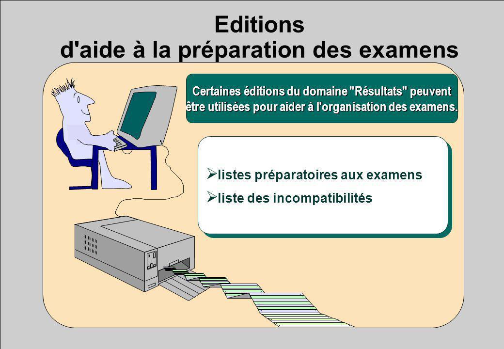 Editions d aide à la préparation des examens
