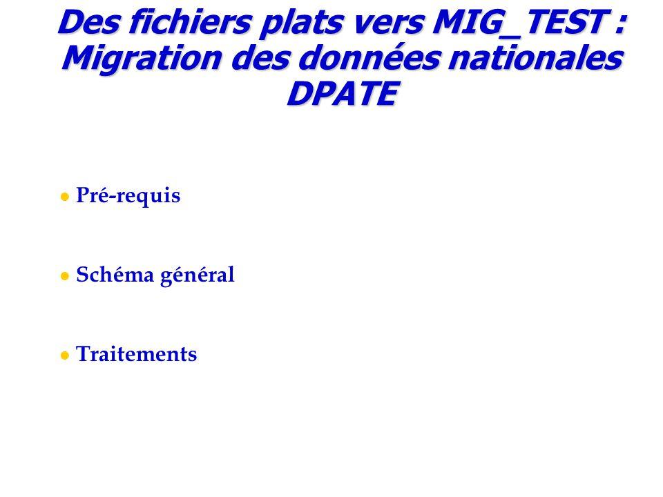Des fichiers plats vers MIG_TEST : Migration des données nationales DPATE