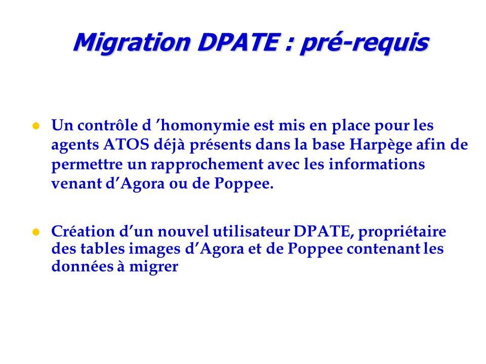Migration DPATE : pré-requis