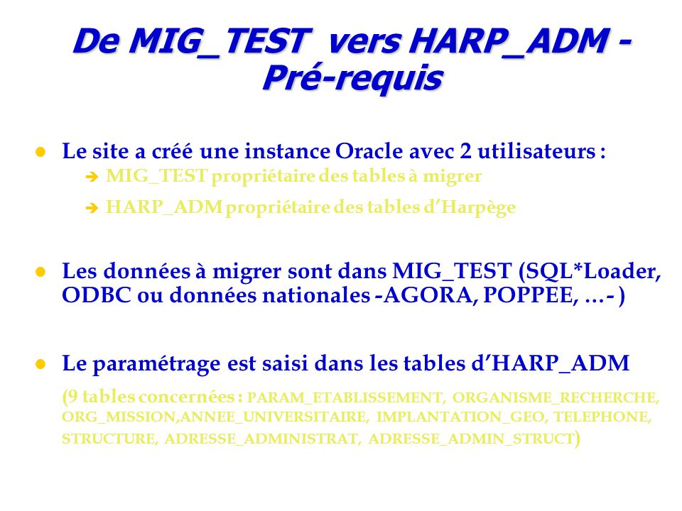 De MIG_TEST vers HARP_ADM - Pré-requis