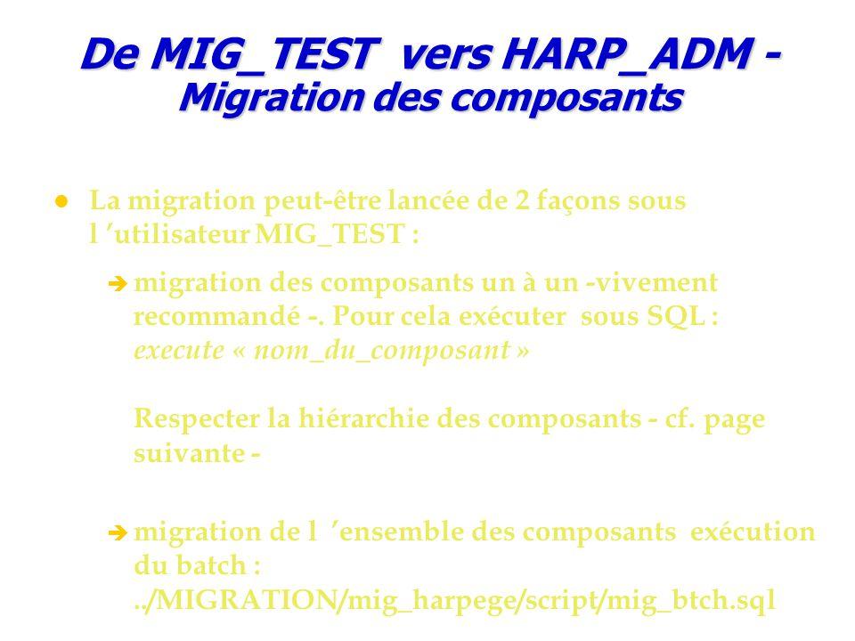De MIG_TEST vers HARP_ADM - Migration des composants