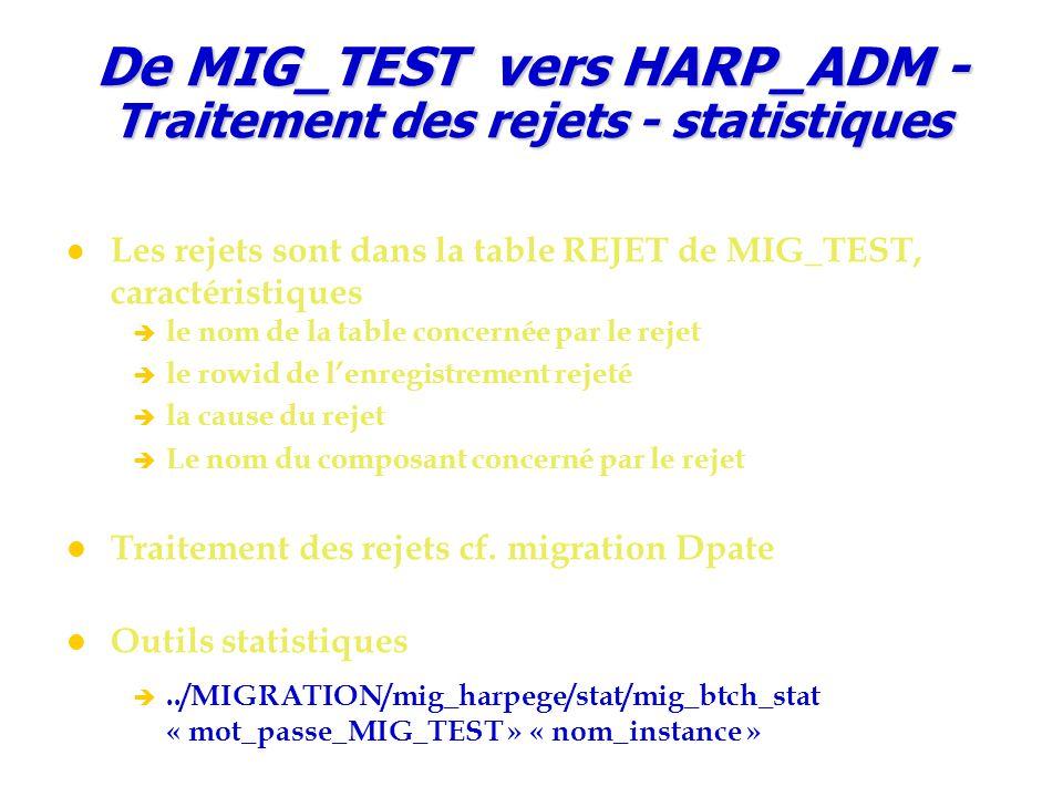 De MIG_TEST vers HARP_ADM - Traitement des rejets - statistiques