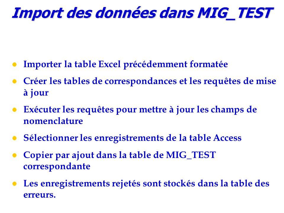 Import des données dans MIG_TEST