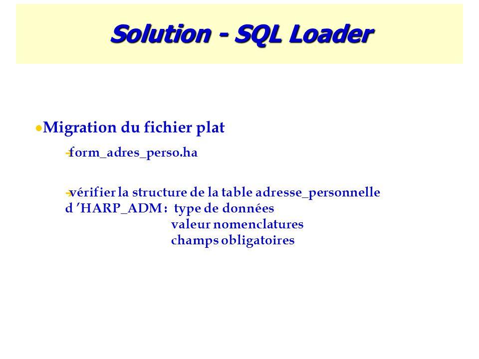 Solution - SQL Loader Migration du fichier plat form_adres_perso.ha