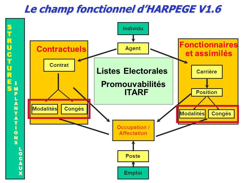 Le champ fonctionnel d'HARPEGE V1.6