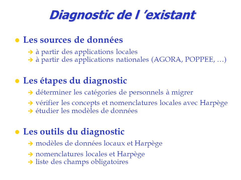 Diagnostic de l 'existant