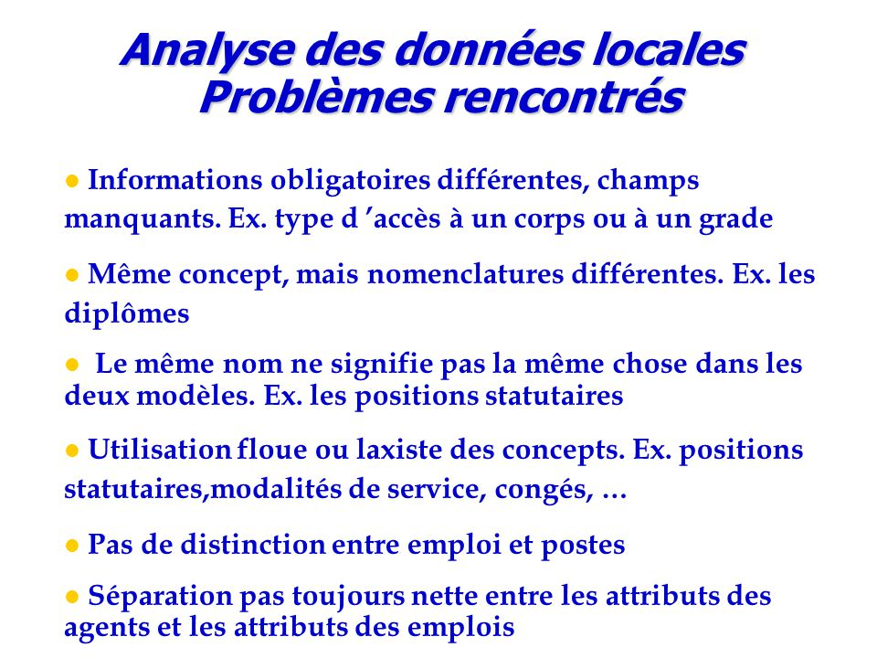 Analyse des données locales Problèmes rencontrés