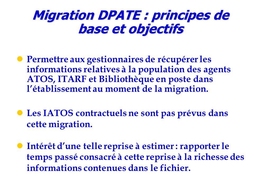Migration DPATE : principes de base et objectifs