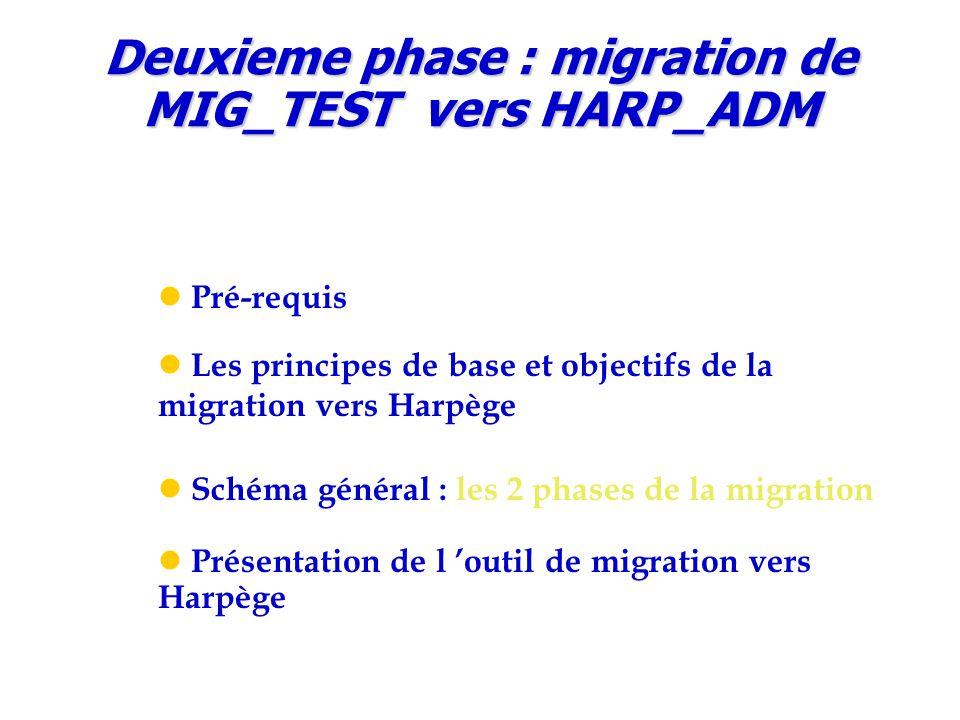 Deuxieme phase : migration de MIG_TEST vers HARP_ADM