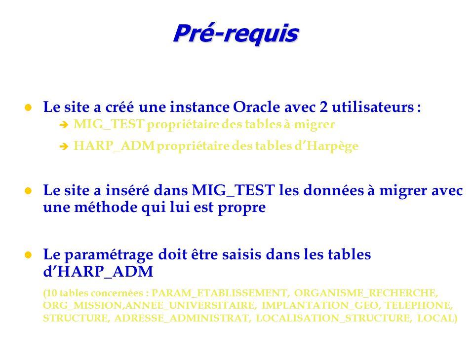 Pré-requis Le site a créé une instance Oracle avec 2 utilisateurs :