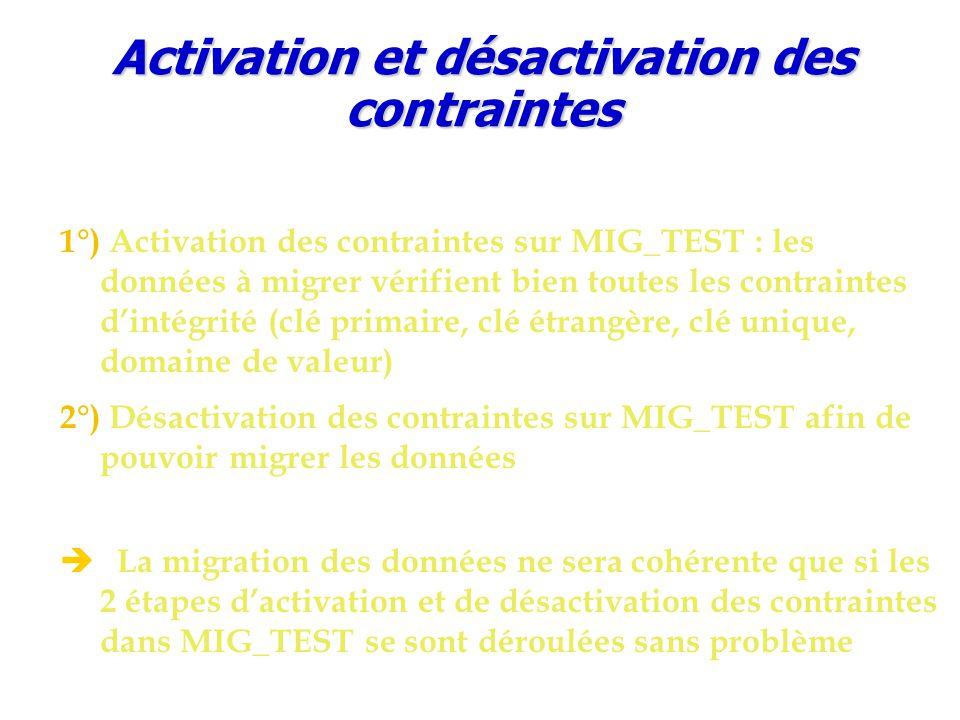 Activation et désactivation des contraintes