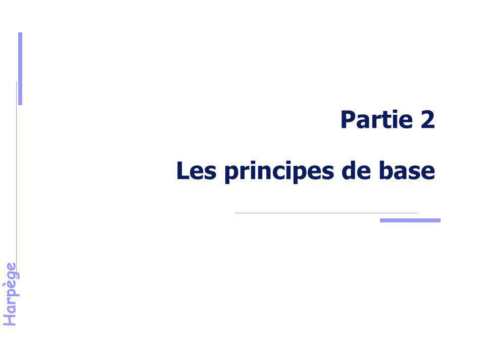 Partie 2 Les principes de base