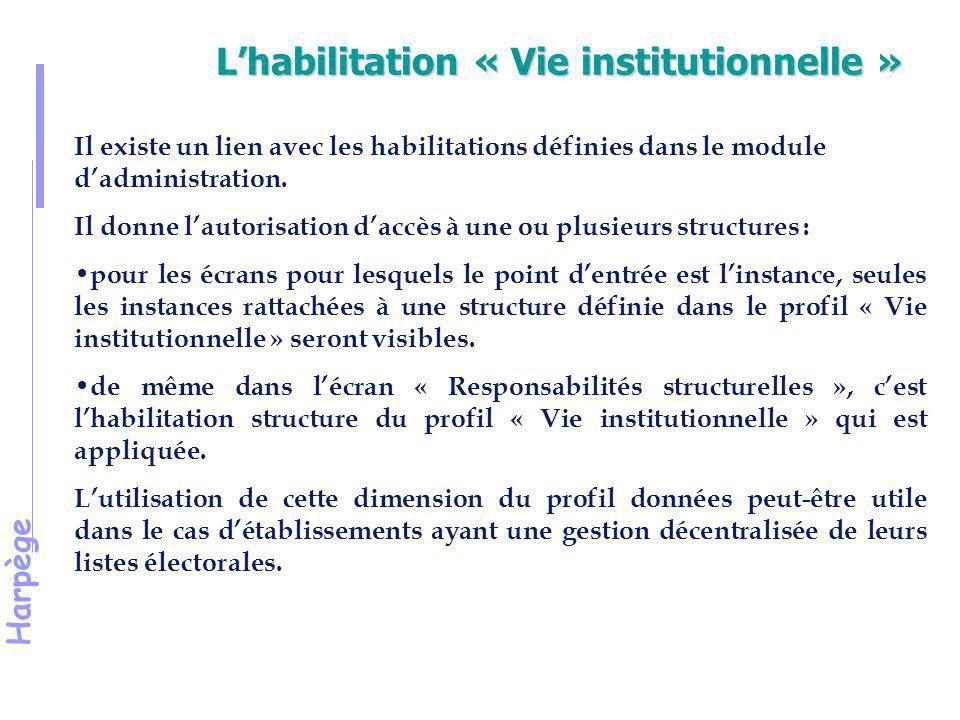 L'habilitation « Vie institutionnelle »